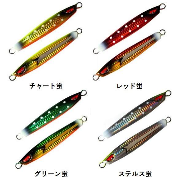 f:id:tengudo_staff:20200627091504p:plain