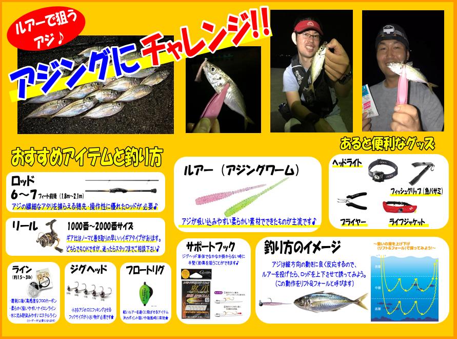 f:id:tengudo_staff:20211001115441p:plain
