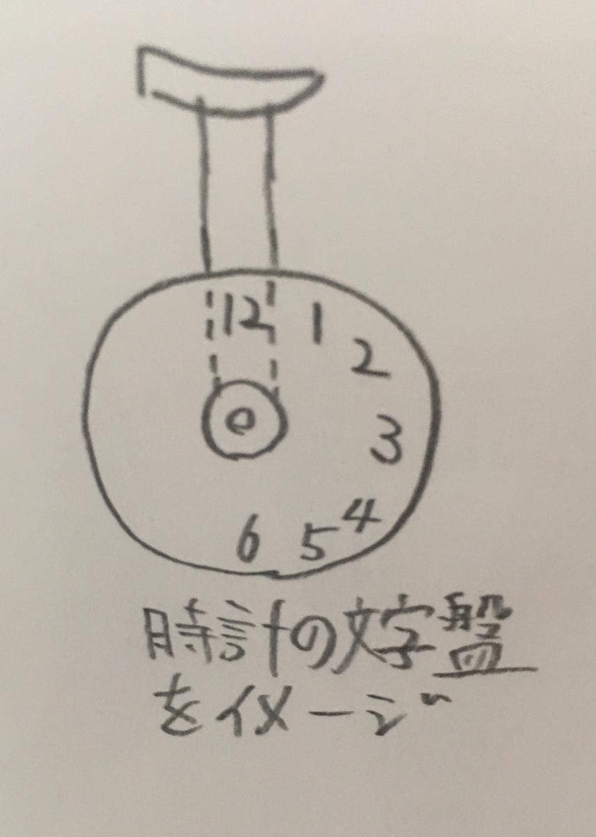 f:id:tenhikari:20190810003441j:plain