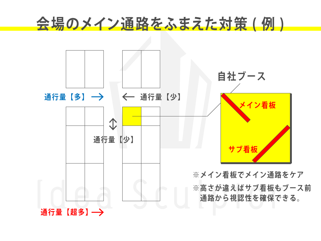 f:id:tenjikaibooth:20190520041117p:plain