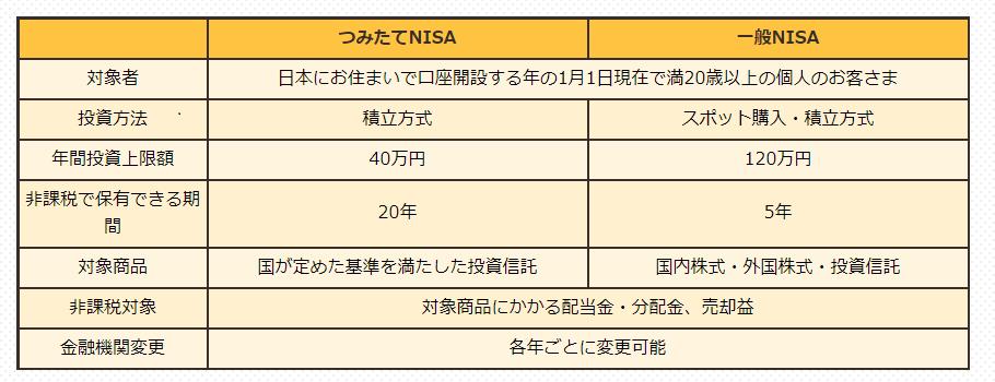 f:id:tenjin2021:20210508085301p:plain