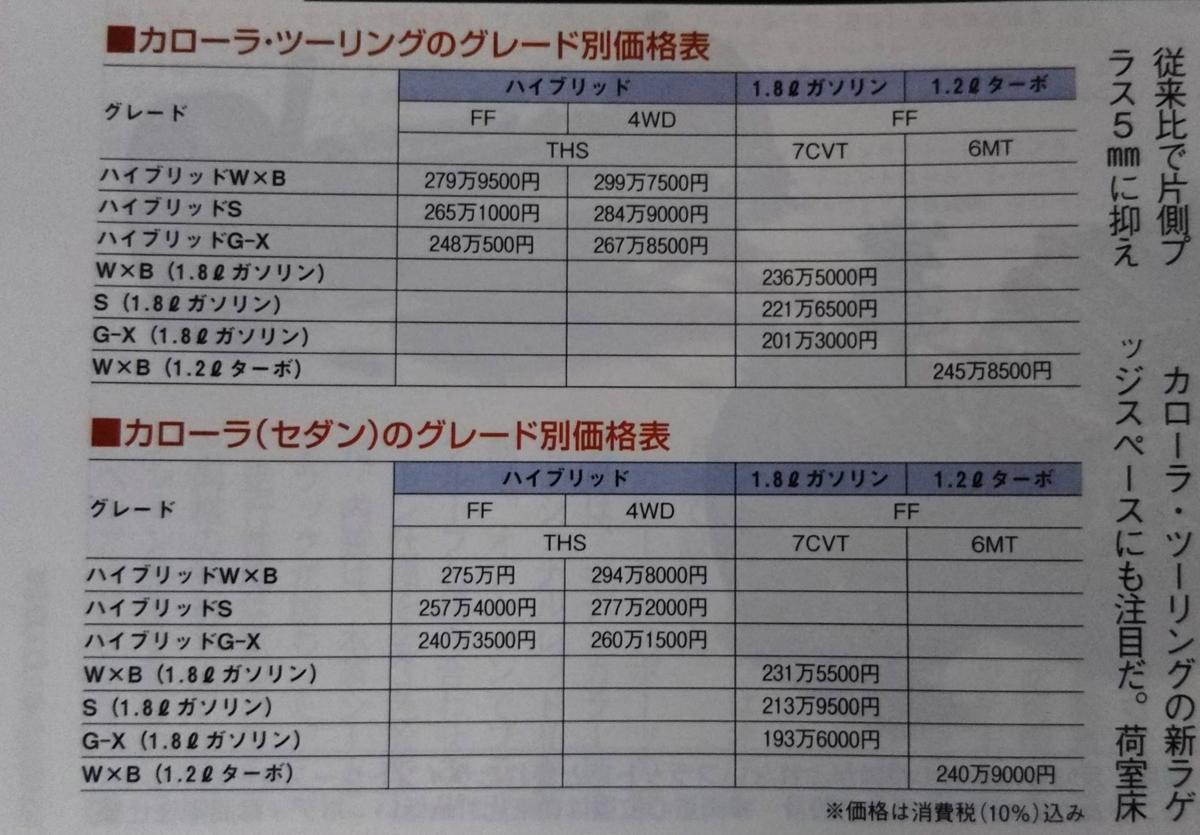 f:id:tenkai_kaiou:20191016125802j:plain