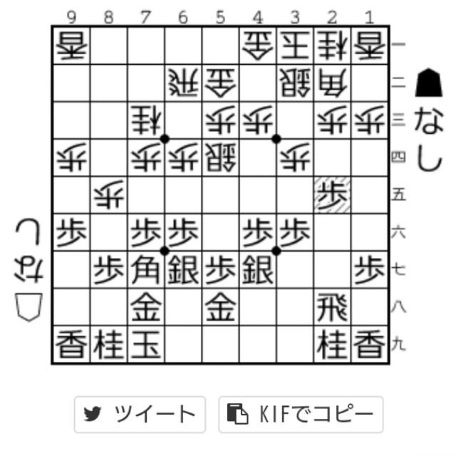 f:id:tenkaichibigbo:20170605235510j:image