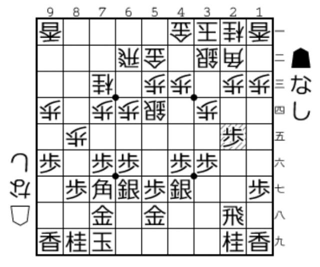 f:id:tenkaichibigbo:20170606230215j:image