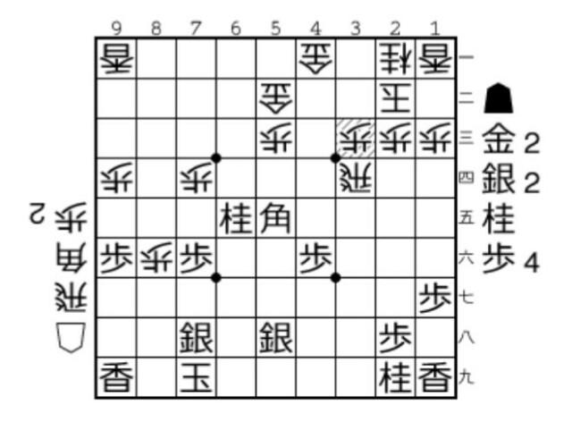 f:id:tenkaichibigbo:20170617073903j:image