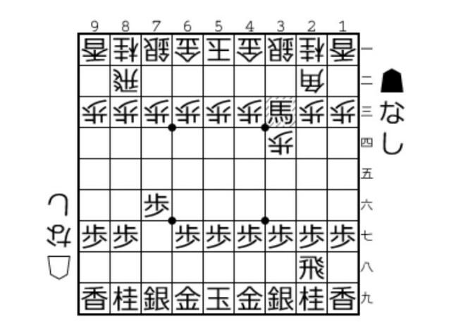 f:id:tenkaichibigbo:20170618085054j:image