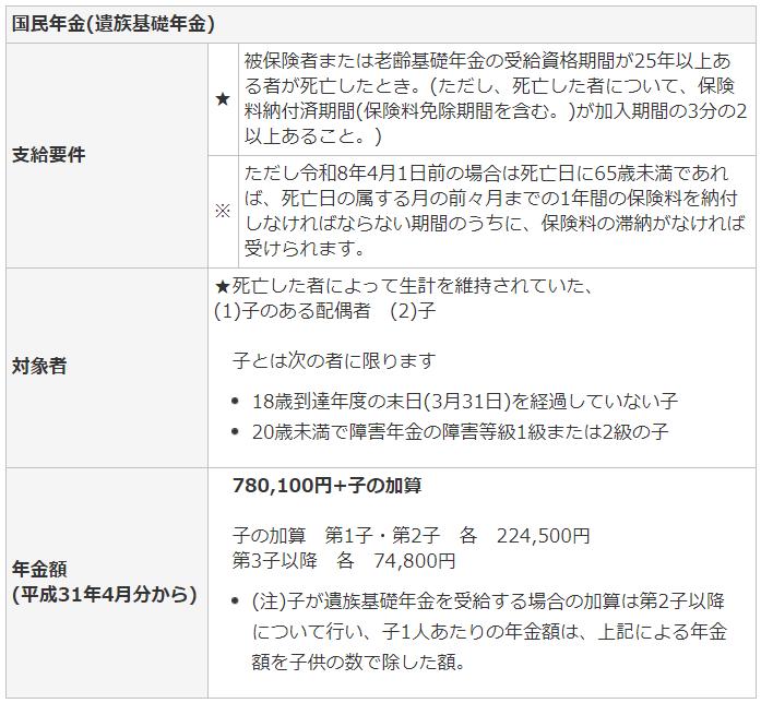 f:id:tenkiharebare:20200212081819p:plain