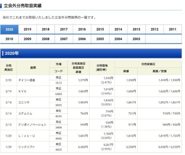 f:id:tenkiharebare:20200220214818j:image