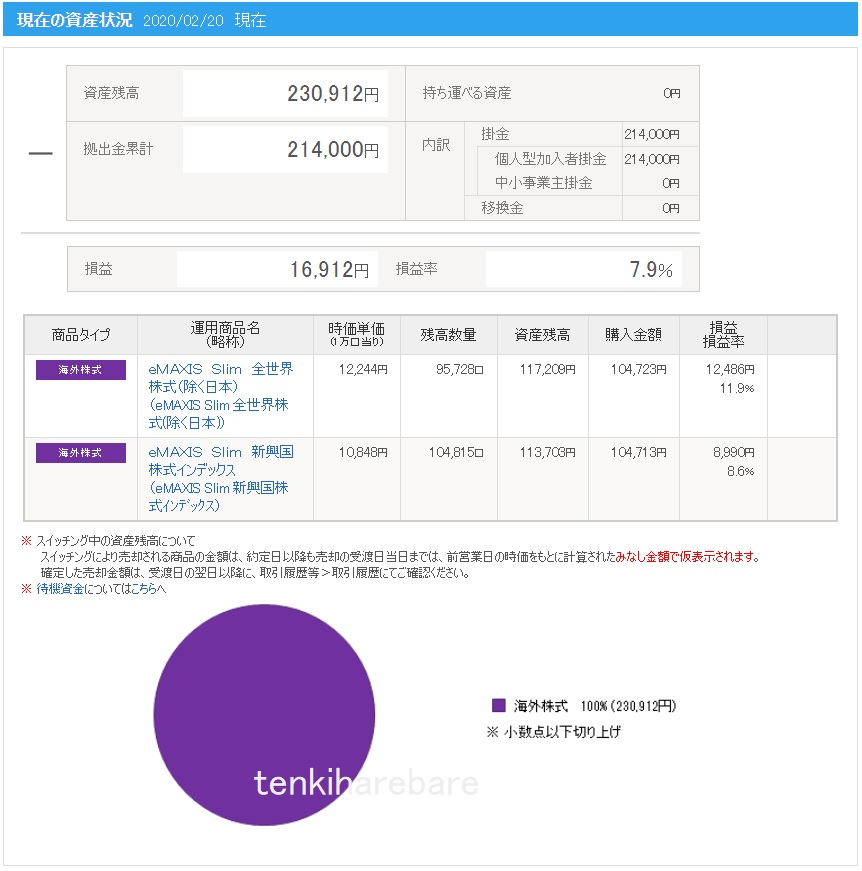 f:id:tenkiharebare:20200221045856j:plain