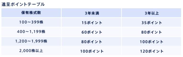 f:id:tenkiharebare:20200311045208j:plain