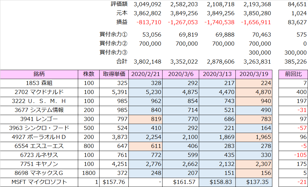 f:id:tenkiharebare:20200321224956p:plain