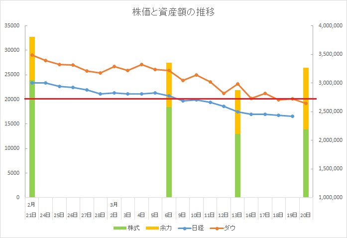 f:id:tenkiharebare:20200321230252p:plain