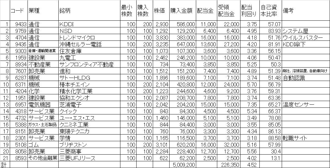 f:id:tenkiharebare:20200323053804j:plain