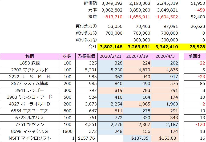 f:id:tenkiharebare:20200406043808p:plain