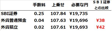 f:id:tenkiharebare:20200414050532p:plain