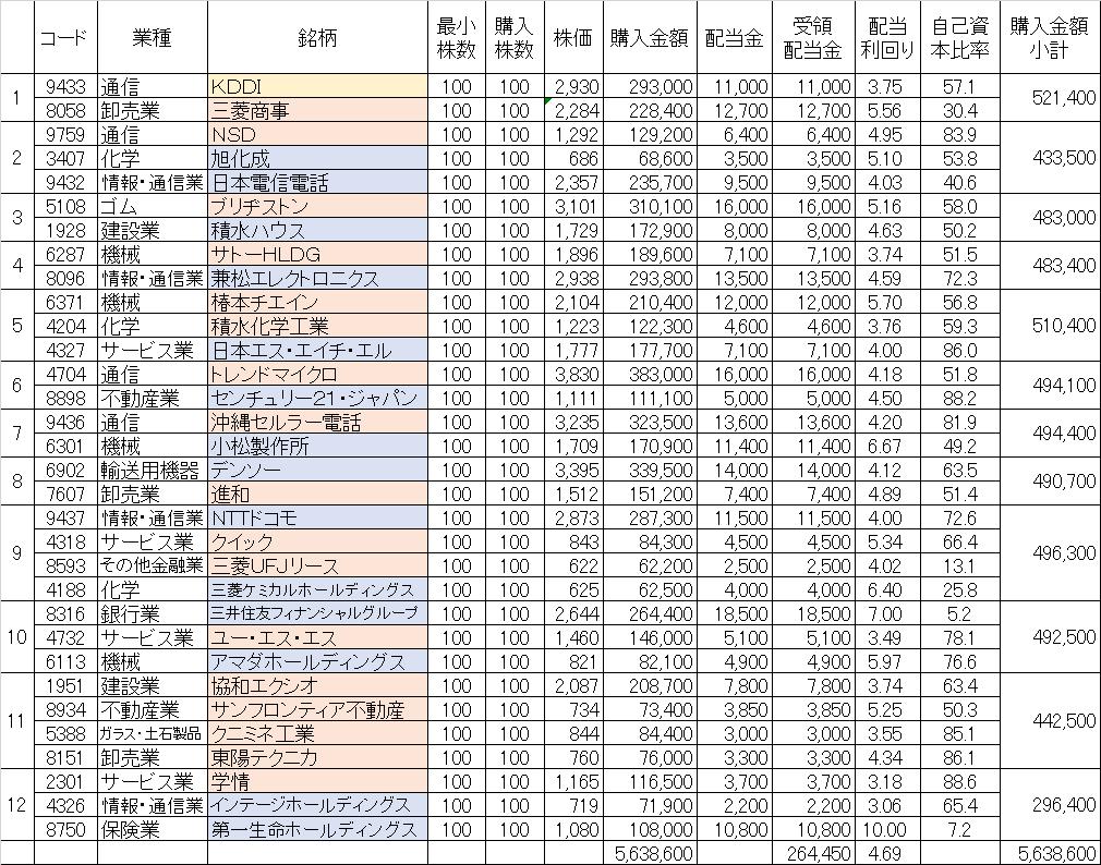 f:id:tenkiharebare:20200417051750p:plain