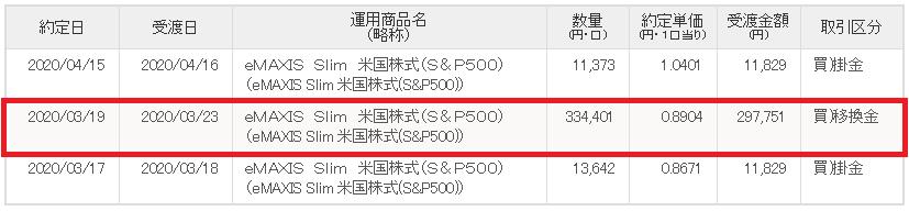 f:id:tenkiharebare:20200421044511p:plain