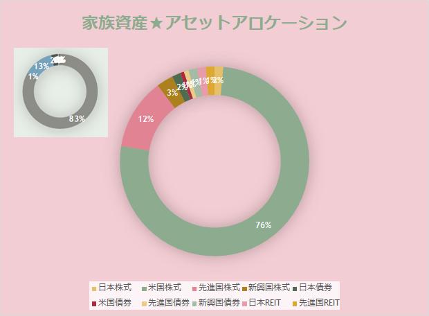f:id:tenkiharebare:20200529052922p:plain