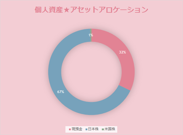 f:id:tenkiharebare:20200529052948p:plain