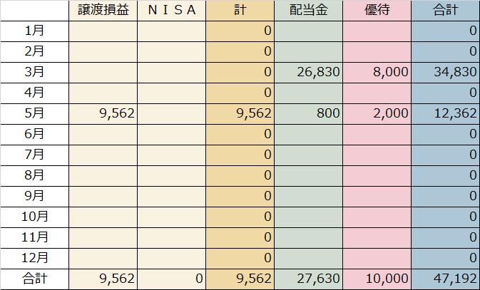 f:id:tenkiharebare:20200529053011p:plain