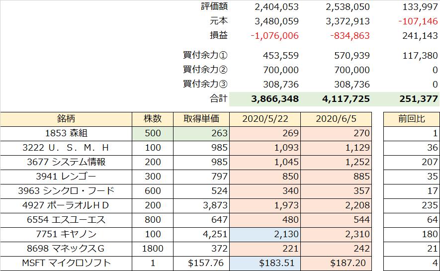 f:id:tenkiharebare:20200608045512p:plain
