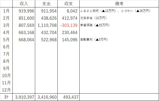 f:id:tenkiharebare:20200615054557p:plain