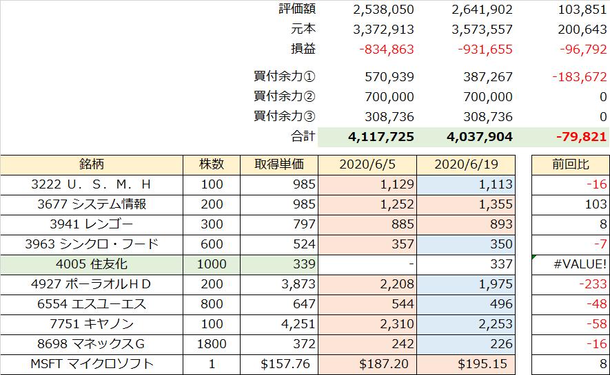 f:id:tenkiharebare:20200622054559p:plain