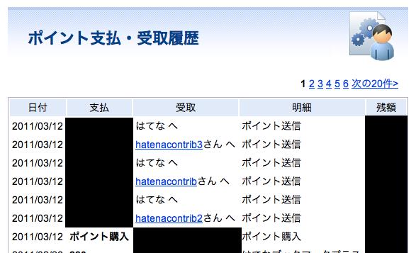 f:id:tenkoma:20110312224211p:image