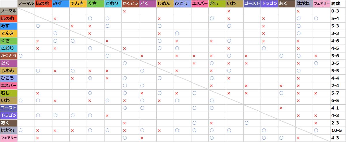 f:id:tenku64:20191029012450p:plain