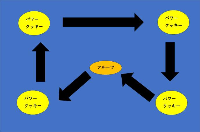 f:id:tenku64:20210411144717p:plain
