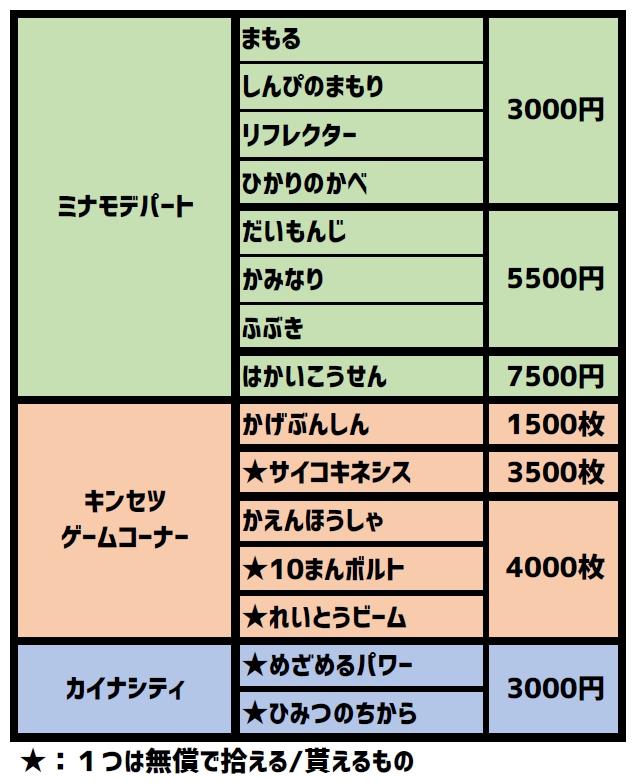 f:id:tenloooow-1199:20210211234717j:plain