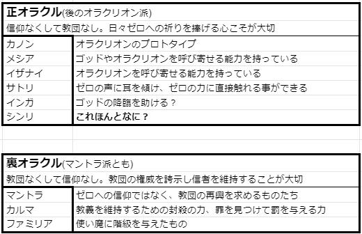 f:id:tenloooow-1199:20210731024832p:plain