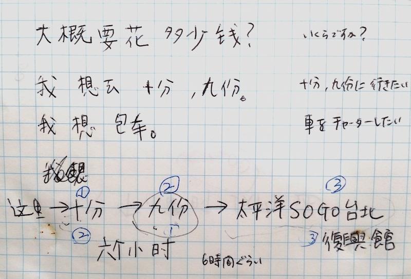 f:id:tenmugi:20161219204800j:plain