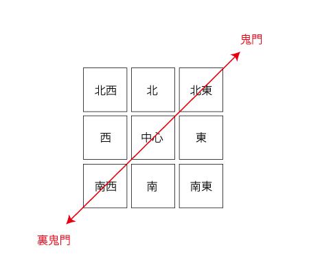 f:id:tenna_jp:20190707193253j:plain