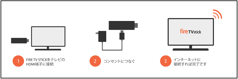 f:id:tennensui-77:20170426184941p:plain