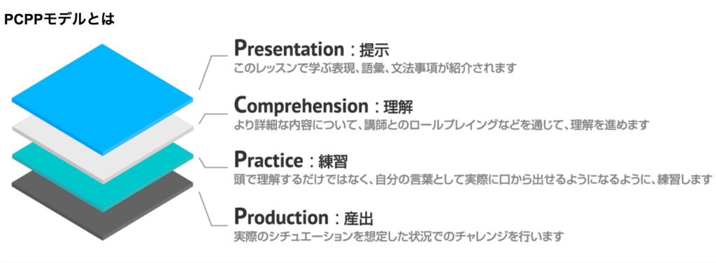 f:id:tennensui-77:20180424172046p:plain