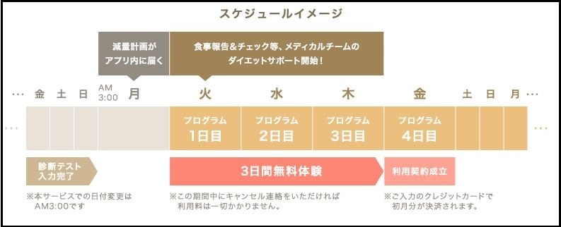 f:id:tennensui-77:20180613181211j:plain