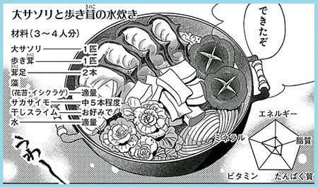 f:id:tennensui-77:20180718181057j:plain