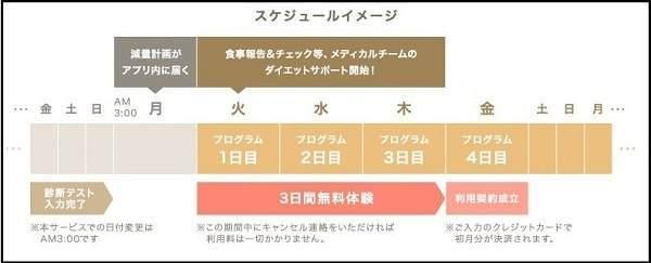 f:id:tennensui-77:20180719183852j:plain