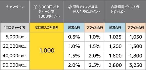 f:id:tennensui-77:20180802174931j:plain