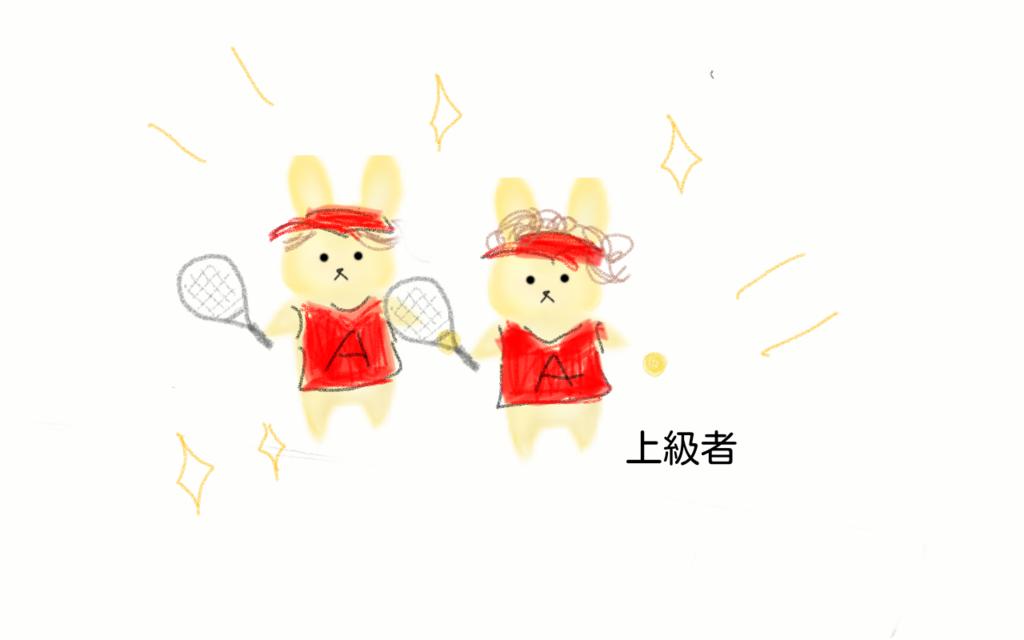 f:id:tennismama:20190126154408p:plain