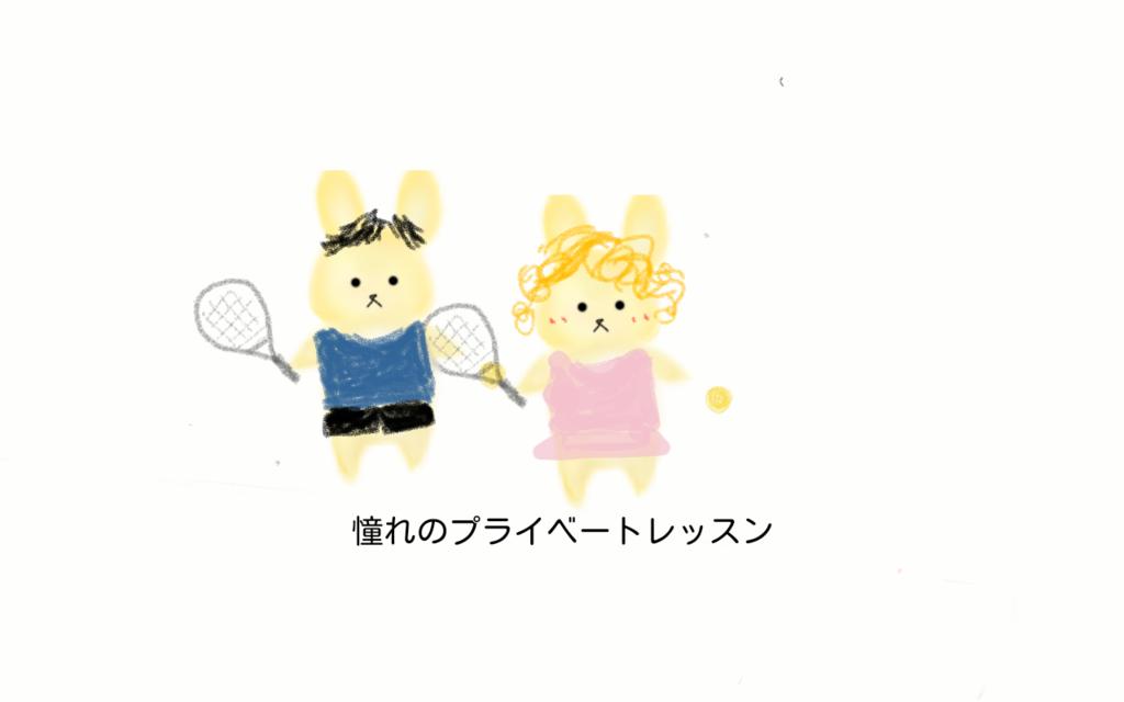 f:id:tennismama:20190304123330p:plain