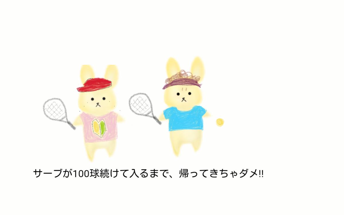 f:id:tennismama:20190415120230p:plain