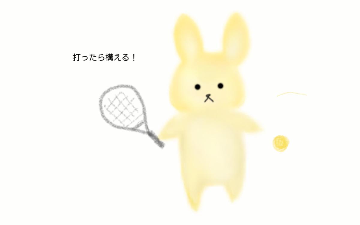 f:id:tennismama:20201025223728p:plain