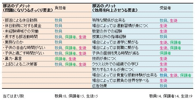 f:id:tennokamisamanoiuto-ri:20170816191021p:plain