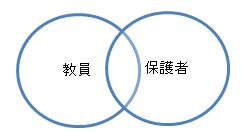 f:id:tennokamisamanoiuto-ri:20170816192016p:plain
