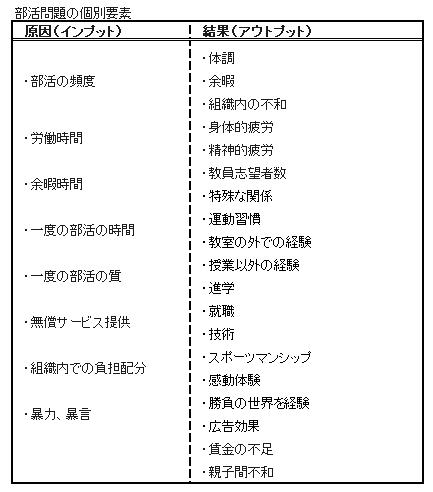 f:id:tennokamisamanoiuto-ri:20170818104851p:plain