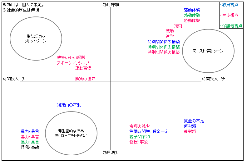 f:id:tennokamisamanoiuto-ri:20170818112557p:plain