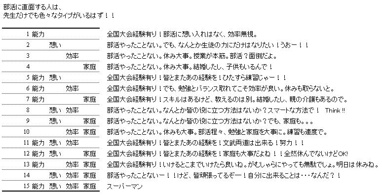 f:id:tennokamisamanoiuto-ri:20170818120228p:plain