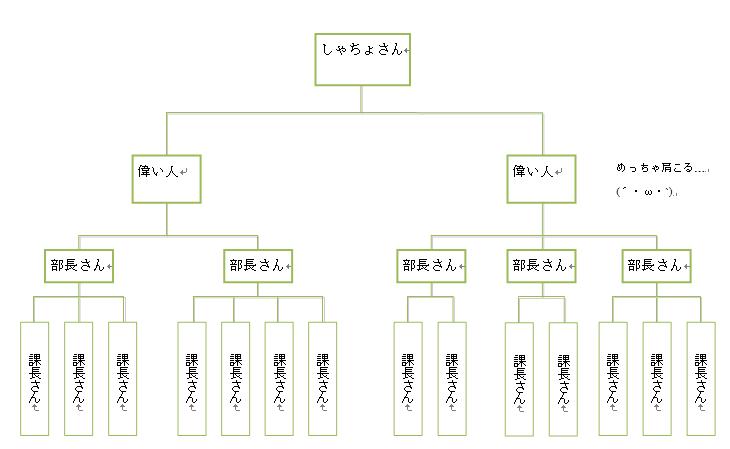 f:id:tennokamisamanoiuto-ri:20170818215820p:plain